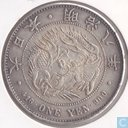 Japan 1 yen 1875 replica