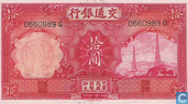 Bankbiljetten - Bank of Communications - China 10 Yuan
