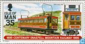 Postage Stamps - Man - 100 years Snaefell tramway