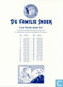 Bandes dessinées - Familie Snoek, De - Laat Snoek maar los