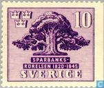 125 years Swedish savings bank