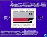 150 Jahre Eisenbahn