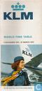 Aviation - KLM - KLM  01/11/1971 - 31/03/1972