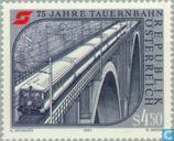 Spoorwegjubilea