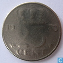 Netherlands 25 cent 1970 (weak strike)