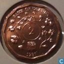 Uganda 2 Shilling 1987