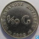 Netherlands Antilles 1/10 gulden 1960