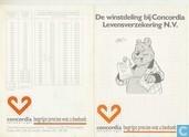 Divers - Concordia Verzekeringen - De winstdeling bij Concordia Levensverzekering N.V. [96.16/8906]