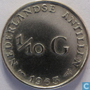 Netherlands Antilles 1/10 gulden 1963