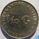 Netherlands Antilles 1/10 gulden 1966 (fish)