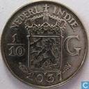 Nederlands-Indië 1/10 gulden 1937