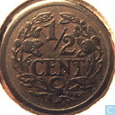 Coins - the Netherlands - Netherlands ½ cent 1936
