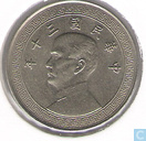 China 10 fen 1941 (year 30)