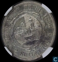 South Africa 2 shillings 1896