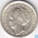 Coins - the Netherlands - Netherlands 10 cent 1942 PP serving Suriname and Curacao