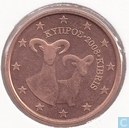 Coins - Cyprus - Cyprus 5 cent 2008