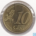 Coins - Cyprus - Cyprus 10 cent 2008