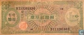 South Korea 100 Won