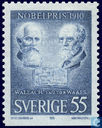 Nobel Prize winners 1910