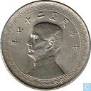 China 10 Fen 1938 (Jahr 27)