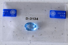 Swiss blue topaz – 19.78 ct