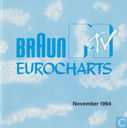 Braun MTV Eurocharts November 1994