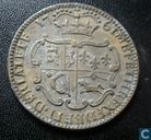 UK  Gambling Token  1761
