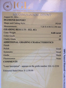 0.68 ct diamond (G/G/F I2)