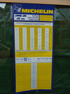 Michelin - Tire inflation pressure panel - 68cm x 32 cm - 1987