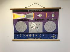 School poster - The Earth and the Moon