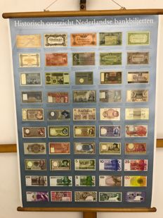 School poster historical overview Dutch banknotes
