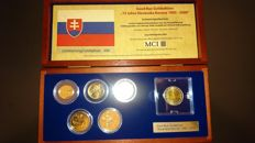 Slovenia - Good Bye Gold Edition Set - 15 Years of the Slovenian Crown