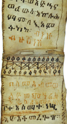 Ethiopian Coptic amulet with Kitab manuscript - 19th century