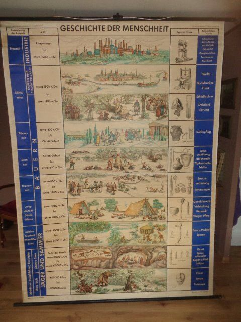 Beautiful great old school poster / school map with the \
