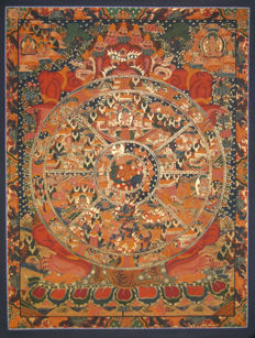 Wheel of Life Thangka Painting - Nepal/Tibet - 21st Century