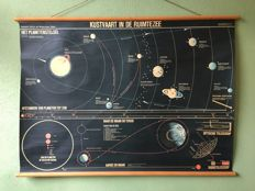 School poster coastal shipping in space
