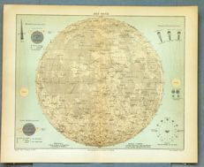 "Historical lithograph: ""Der Mond "" from 1888. (ASTRONOMY)"