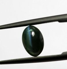 Alexandrite Cat's eye -1,17ct - Colour change