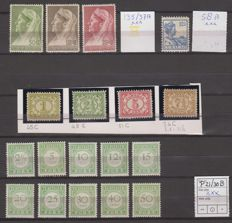 Curacao 1915/1936 - Selection of perforation variations