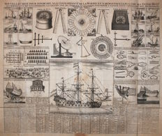 Nautical instruments and boats; Chatelain - Nouvelle Carte pour Conduire a la connoissance de la Marine et a demontrer la plus part des Instrumens - 1707-14