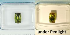 Colour Change Sphene – 1.29 ct