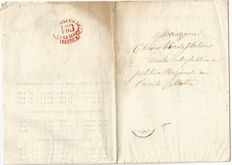 "Postal history pre-1900s 1870 ""Gazzetta del Popolo"" with newspaper distribution stamp ""C1 Stampati Franchi"" + sheets from an 1883 financial newspaper + document from ""Il Nazionale"" 1861 newspaper"