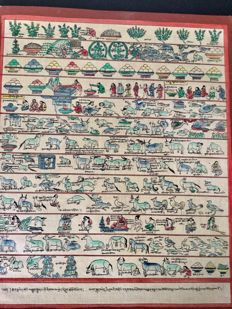 Thangka representing different animal and plant species - Tibet - late 20th century