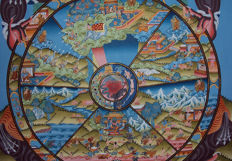 Wheel of Life Canvas Painting with Frame - Nepal/Tibet - Second Half 20th Century