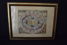 Zodiac engraving , framed in wood - France 1930