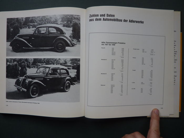 impact of the automobile from 1900 1945 The 20th century technology from 1900 to 1945  the crash impact of a b-25 bomber in july 1945 with  of the 20th century, unlike the automobile, to which its .