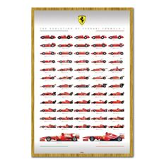 Poster Ferrari F1 evolution car development + 4 Ferrari books