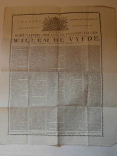 House of Orange; Oranjes Jubel-Courant, of Nederlandsch Gedenkblad. Zynde een kort tafreel der lot- en levensgevallen van Zyne Doorluchtige Hoogheid Willem de Vyfde, Neerlands Erf-Stafhouder &c. &c. &c. - 1791