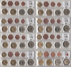 Cyprus and Malta – Year packs Euro coins 2008 through 2014 complete + 2008