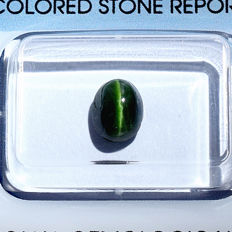 Cat´s eye diopside – 1.57 ct